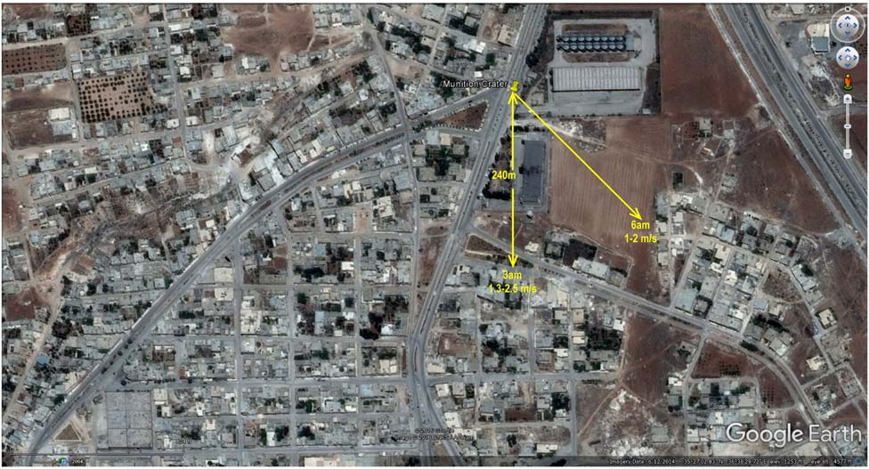 Direction of lethal Plume on April 4, 2017 between 3 and 6 AM on April 4, 2017 assuming the munition crater identified by the White House report is actually a sarin dispersal site.