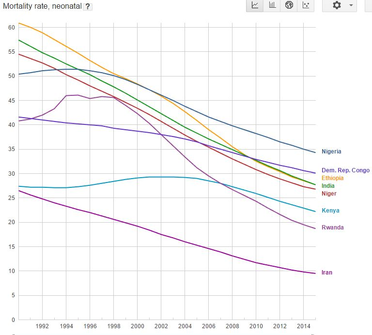 africa-infant-mortality