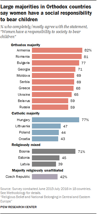 poll-east-europe-fertility