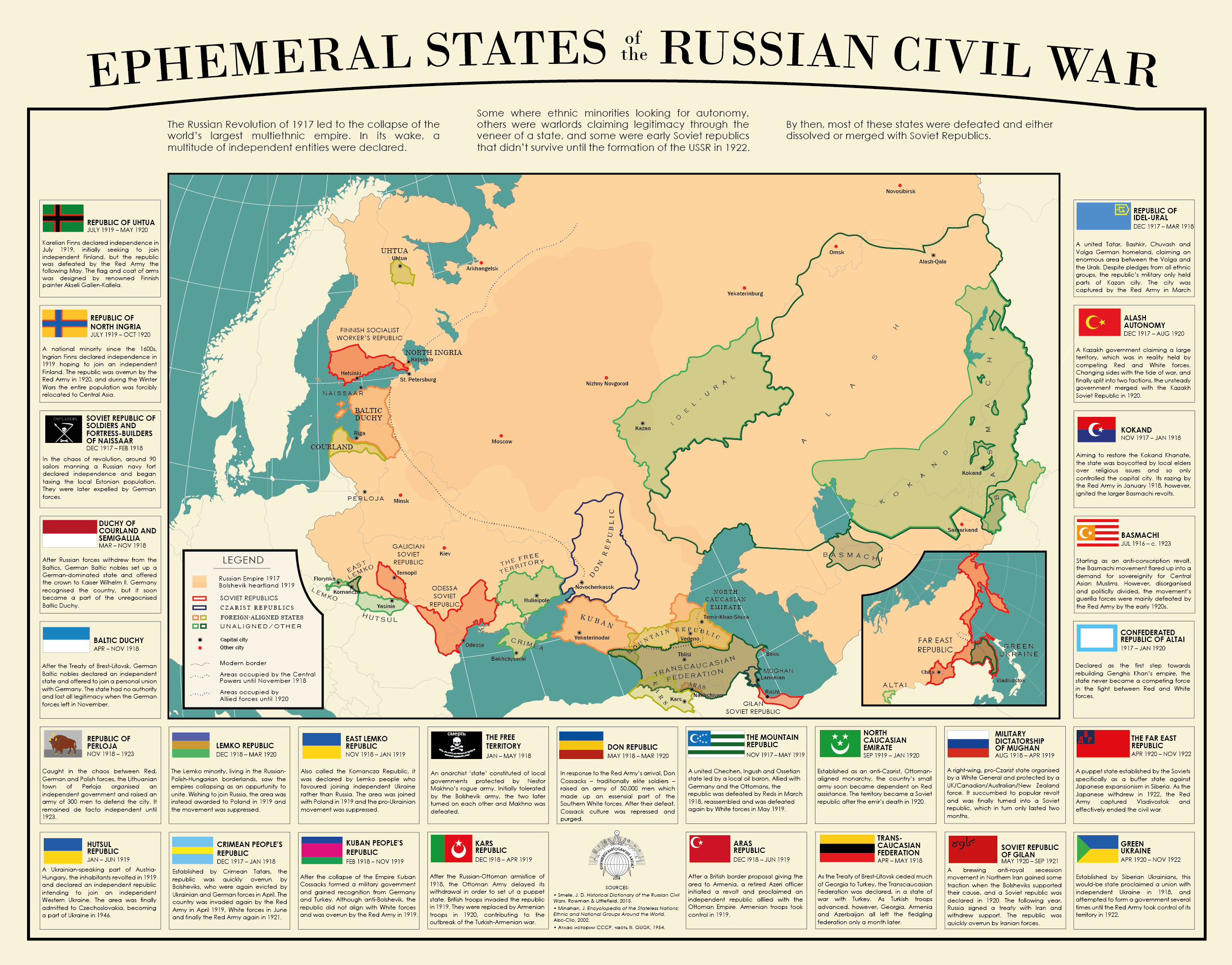 Ephemeral Russian States By Anatoly Karlin The Unz Review