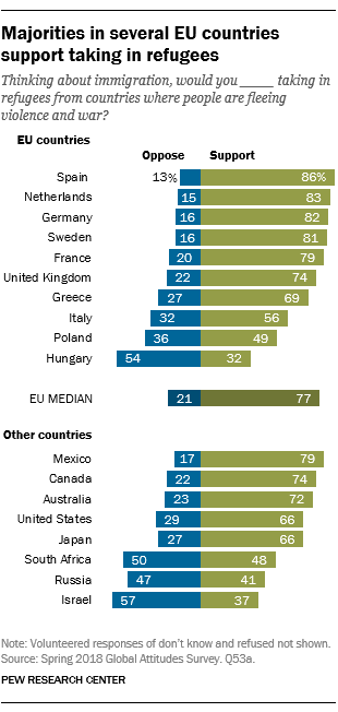 poll-europe-immigration