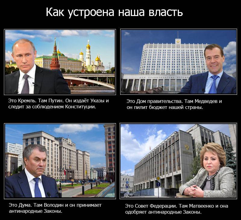 How our power structure is organized: This is the Kremlin. Putin is there. He issues decrees and ensures that the Constitution is upheld; This is the Government building. Medvedev is there and he loots the budget of our country; This is the Duma, Volodin is there and he adopts anti-popular laws; This is the Federation Council, Matvienko and she approves anti-popular laws..