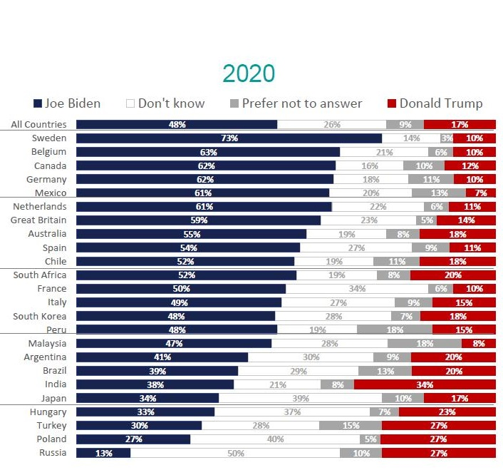poll-us-elections-2020-foreigners.jpg